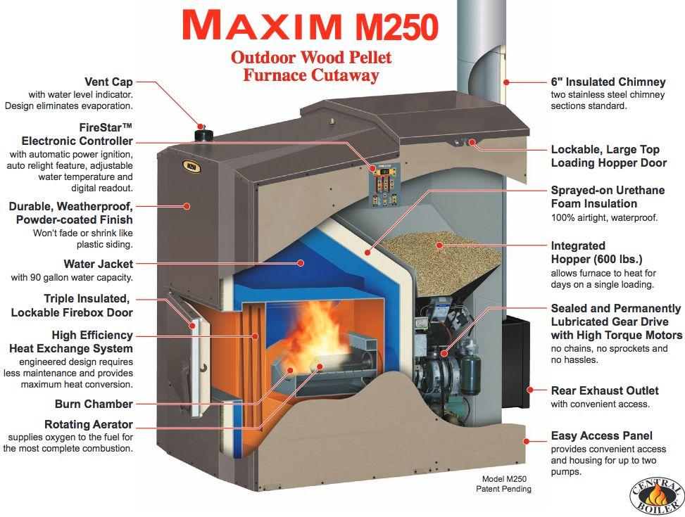 maxium pellet boiler