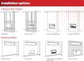 Rinnai 950 - Installation Options